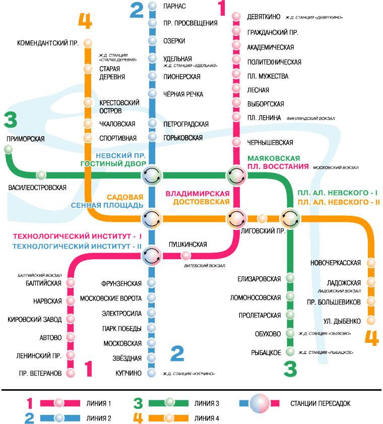 схема метрополитена в Санкт-